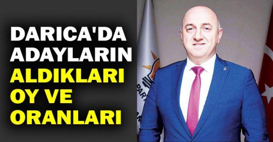 Darıca'da adayların aldıkları oy ve oranları