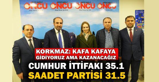 Korkmaz: Şu an AK Parti ile yarışıyoruz