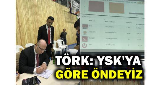 Törk: YSK'ya göre biz öndeyiz