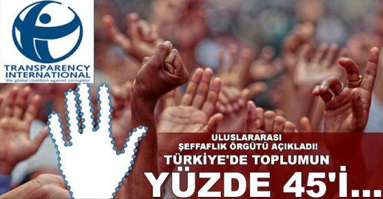 Uluslararası Şeffaflık Örgütü açıkladı!.. Türkiye'de toplumun yüzde 45'i...