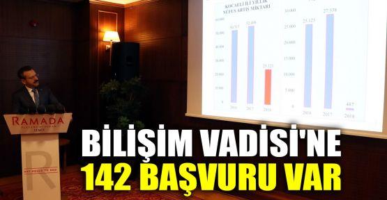 Vali Aksoy: Bilişim Vadisi'ne 142 başvuru var