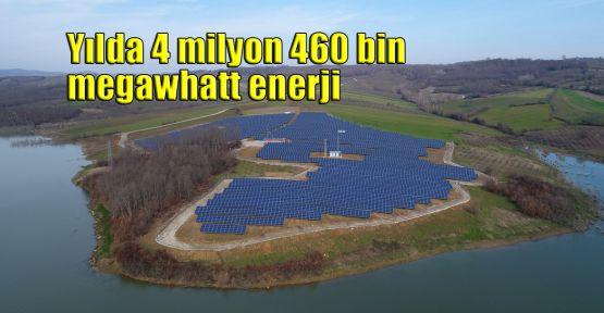 Yılda 4 milyon 460 bin megawhatt enerji